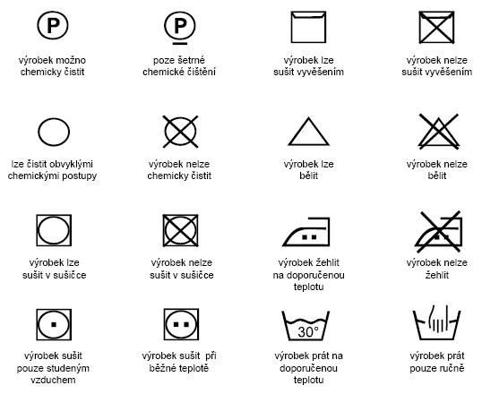 Prací znaky